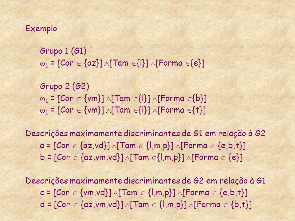 Exemplo Grupo 1 (G1) 1 = [Cor  {az}] [Tam {l}] [Forma {e}] Grupo 2 (G2) 1 = [Cor  {vm}] [Tam {l}] [Forma {b}]